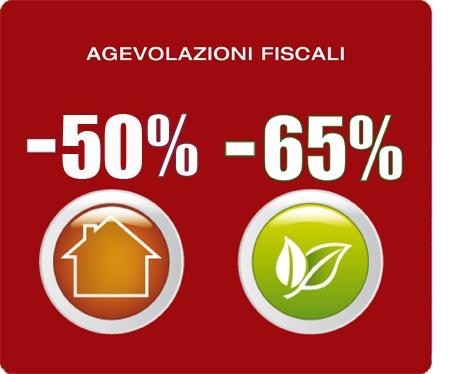 Proroga detrazioni fiscali 2015