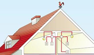 Le principali certificazioni per gli impianti elettrici